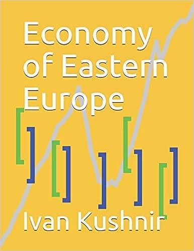 Economy of Eastern Europe