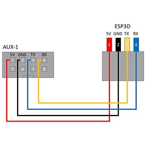 Semoic Pieza de Impresora 3D Modulo WiFi PESP8266, modulo ESP 3D ...