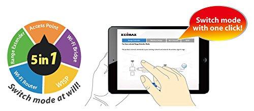 Edimax Ew 7208apc Ac750 Multi Function Dual Band Access