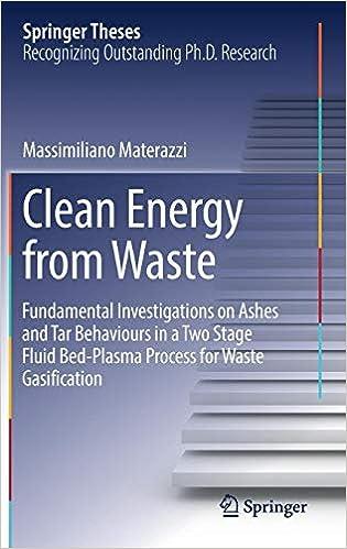 plasma gasification thesis