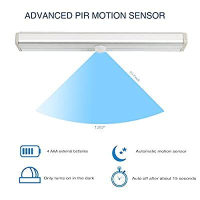 3-in-1 Infrared Induction LED Light, Easy No Wire Installation-Advance PIR Motion Sensor w/ 10 Energy Saving LED Bulbs.