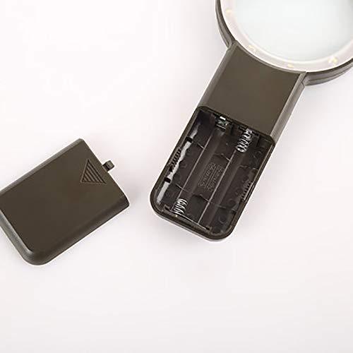 Qi Peng-  Lupe - Handlupe Handlupe Handlupe HD-Lichtschranke Alter Mann mit erweitertem Spiegel Lesebuch - Vergrößerung  10-Fach Lupe 7f5d8b