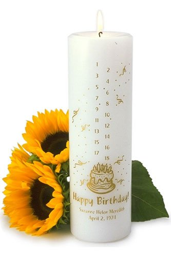 A Gift Personalized Personalized Birthday Countdown Candle