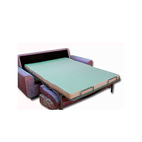 Ventadecolchones Colchón para Sofá Cama Medida 135 x 180 cm: Amazon.es: Hogar