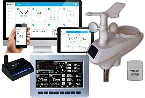 Best Wireless Internet Remote Monitoring Weather Station