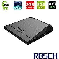 RBSCH M96X Smart Tv Box Android 6.0 Amlogic S905X Quad Core 64bit 2GB / 8GB 4K HD 100Mbps LAN Wifi Mini Home player