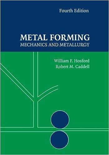 Metal Forming: Mechanics And Metallurgy: William F  Hosford