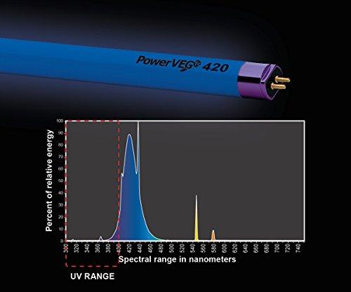 Eye Hortilux POWERVEG Multicolor 420 T5 4' 54w HO Bulbs (1 Bulb) by Eye Hortilux
