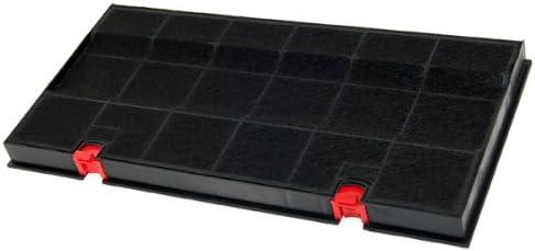 AEG Filtro de carbono, tipo 150 de carbón de campana: Amazon.es: Grandes electrodomésticos