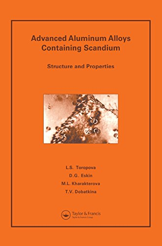 Advanced Aluminum Alloys Containing Scandium: Structure and Properties