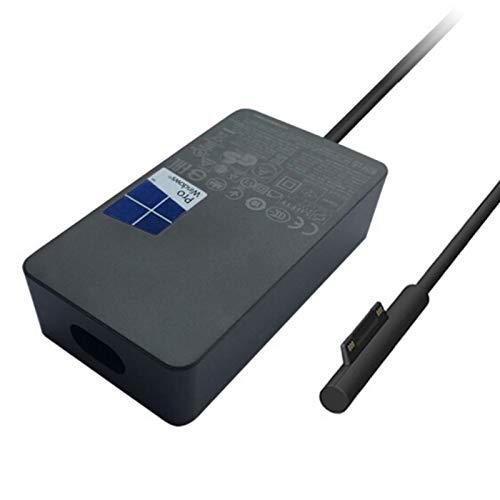 マイクロソフト Microsoft Surface Pro 3 / Pro 4アダプター 12V 2.58A 36W電源ACアダプター 純正新品 Surface forサーフェスプロ3/プロ4 Intel Core i5 i7 タブレット USB充電ポートと電源コードありAltavida