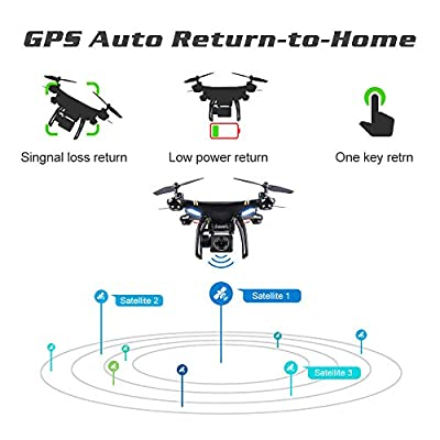 GPS Drone with Camera HD 1080P Return Home, Global Drone GW168, FPV Quadcopter Drones with Servo Gimbal Adjustable Wi-Fi Camera Live Video, Follow Me, Altitude Hold, Drone for Beginners and Adults