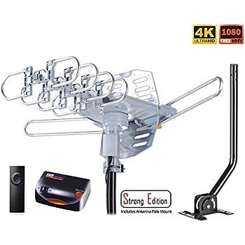 Miraculous House Tv Antenna Wiring Diagram Tv Antenna Preamplifier Diagram Wiring Database Lukepterrageneticorg