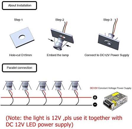Mini led spots _image2