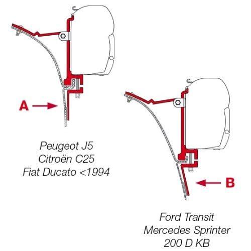 Adaptateurs F45 pour Van J5/C25