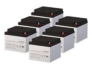 Amazon Com Deltec 2036 Ups Replacement Batteries Set Of