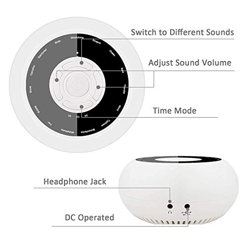 L'émouchet Sound Machine High Fidelity White Noise Machine with 15 Real Non-Looping Nature Sounds, Timer Option or All-Night, Memory Function, Rechargeable Lithium Battery Portable Sound Machine