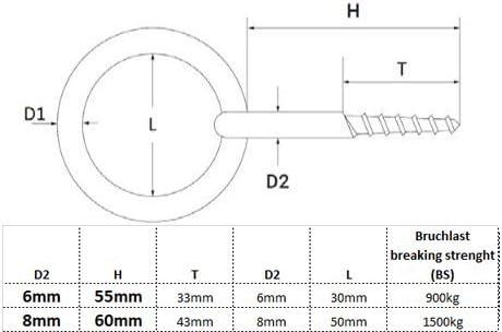 Sunload Barrenring 150 mm Stahl verzinkt mit Holzgewinde