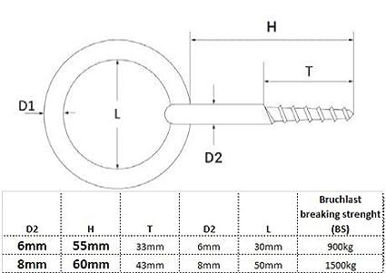 Holzschraube mit Ring 6mm x 55mm Edelstahl HEAVYTOOL/® A4 AISI 316 Ringschraube 10 St/ück