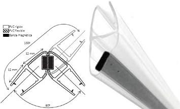Goma mampara de 2 metros de longitud | Unión Magnética (imán ...