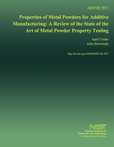 Properties of Metal Powders for Additive Manufacturing: A Review of the State of the Art of Metal Powder Property Testin