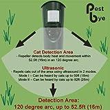 Advanced Ultrasonic Cat Scarer Repeller
