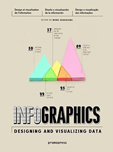 Download Infographics: Designing & Visualizing Data PDF