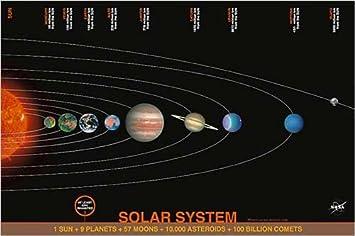 Amazon|ポスター 太陽系 Solar ...