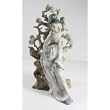 "Lladro ""Geisha"" Collectible Figurine #01004807 Retired Glazed Finish"