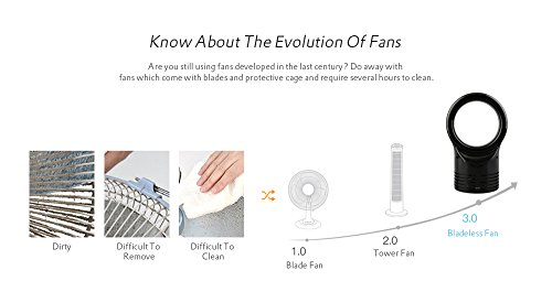 Kidsidol Bladeless Fan Mini USB Portable Air Purifier Desk Fan Safe for Children Easy to Clean Necessary Tool In Hot Summer for Home Office Outdoor Traveling Using (White) by Kidsidol (Image #2)