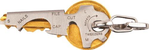 Infora Utility TU247 KeyTool Multitool Set