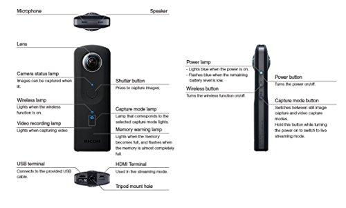 Ricoh Theta S Digital Camera (Black)