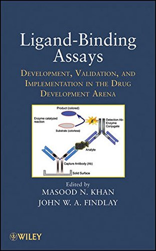 Ligand Binding Assays  Development  Validation  And Implementation In The Drug Development Arena