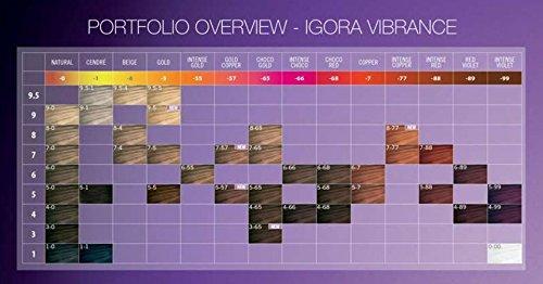 Schwarzkopf Professional Igora Vibrance Colour Chart by Schwarzkopf