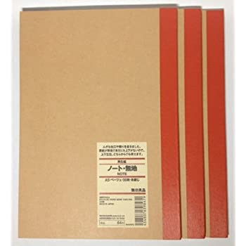 Muji Double Ring Blank Notebook A Size Unruled Sheets