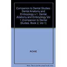 Dental Anatomy and Embryology