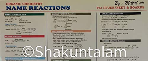 Famous Name Reactions in Organic Chemistry for Boards/IIT