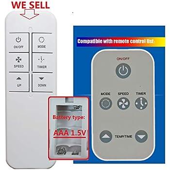 Amazon com: HQRP Remote Control for Haier HWF08XC5 HWR05XC5