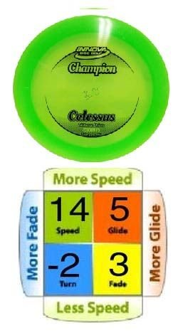夏セール開催中 MAX80%OFF! Colossus Champion Driver Plastic Distance Golf Driver Disc B01IKZTZNY Golf B01IKZTZNY, 南知多町:314bc628 --- arianechie.dominiotemporario.com