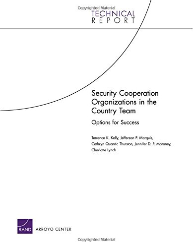 security-cooperation-organizations-in-the-country-team-options-for-success-technical-report-rand