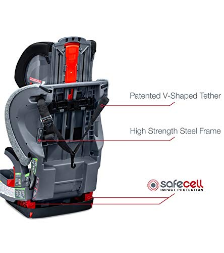 Britax Grow with You ClickTight Harness-2-Booster Car Seat, Otto SafeWash