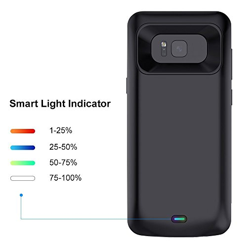 GIZMOOR Samsung Galaxy S8 Battery predicament 5000mAh Rechargeable Charging External Battery S8 Type C predicament Backup Pack juice Recharger Charger strength Bank Cover for Samsung Galaxy S8 Black Battery Charger Cases