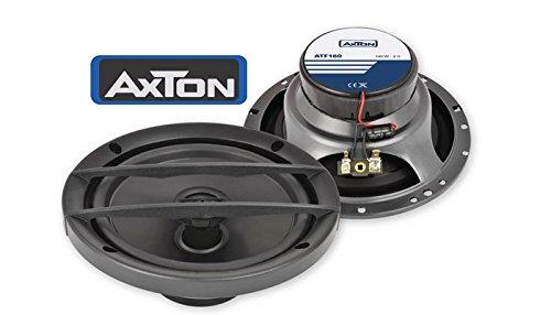 Axton ATF160