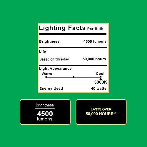 Sunco Lighting 10 PACK - ENERGY STAR 4ft 40W LED Utility Shop Light FLAT DESIGN 4500lm 120W Equivalent, LED Fixture, 5000K Daylight Ceiling Light, Garage/Basement/Workshop, Linkable, ETL, Clear by Sunco Lighting (Image #1)