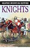 Knights, Gary Jeffrey, 0778704041