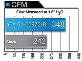 aFe Power 51-22972-B Air Intake System