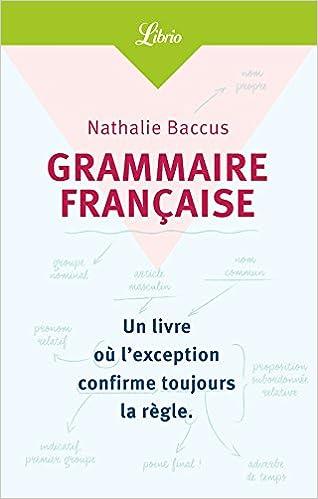 Grammaire française (Librio Mémo t. 534) (French Edition) Kindle Edition