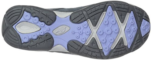 Clog Spirit Easy B Ezcool Women's Blue 84vtB