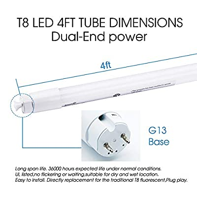 Led t8 Replacement Tubes 4FT,18W,5000K Daylight,2400 Lumens,Dual-End Powered Fluorescent Bulbs Replacement UL-Listed & DLC-Qualified