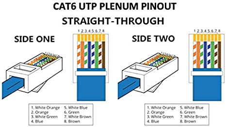 50 Foot White Cat6 UTP Plenum CMP Rated Ethernet Patch Cable by Custom Cable Connection